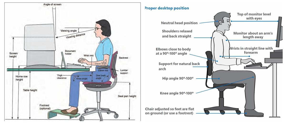 IEA(左)和微软(右)的办公环境人体工学建议